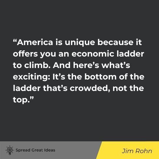 Free Market Quotes (14)