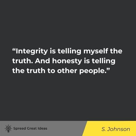 Honesty Quotes (12)
